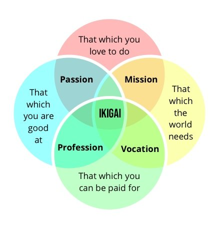 ikigai-finding-life-purpose